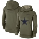 Women's Dallas Cowboys Olive Salute To Service Printed Pullover Hoodie